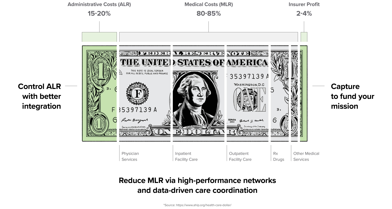 healthsys-dollarbill-desktop_v2