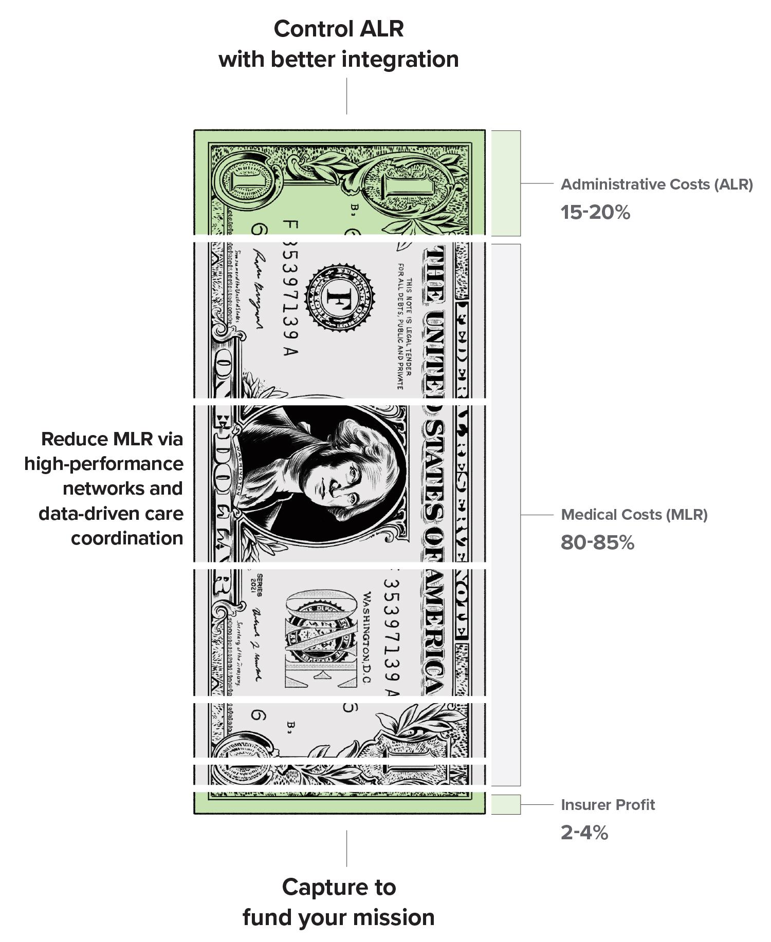 healthsys-dollarbill-mobile